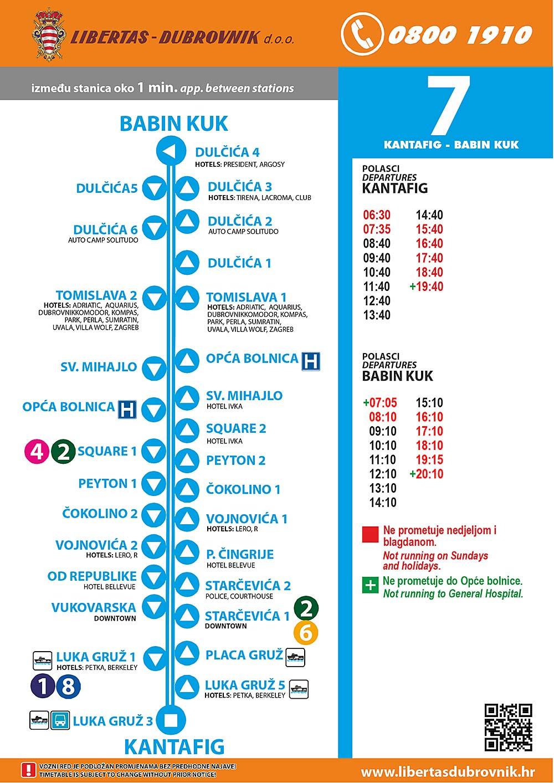Dubrovnik Bus Line 7 From Babin Kuk Lapad Via Vojnovica Boninovo Batala To Gruz Port And Kantafig And Back Via Hospital And Lapad