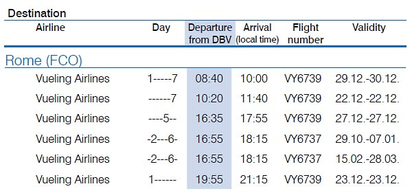 Winter (off-season) departures from Dubrovnik