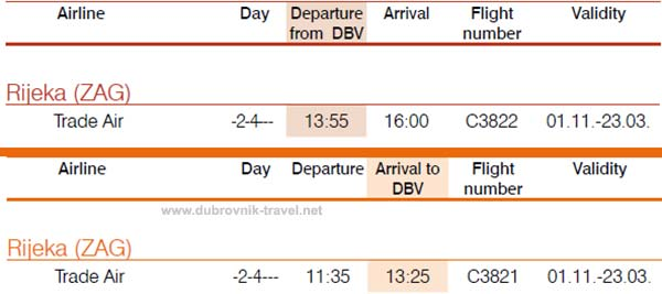 Timetables for flights from Dubrovnik to Rijeka