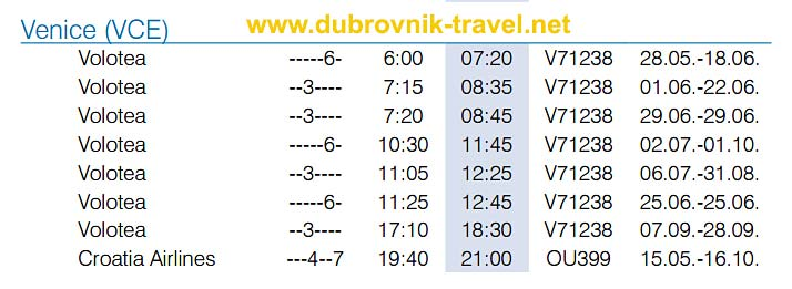Direct Flights from Venice to Dubrovnik - current schedules